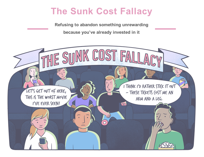 sunk cost
