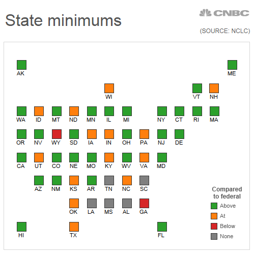state-minwages